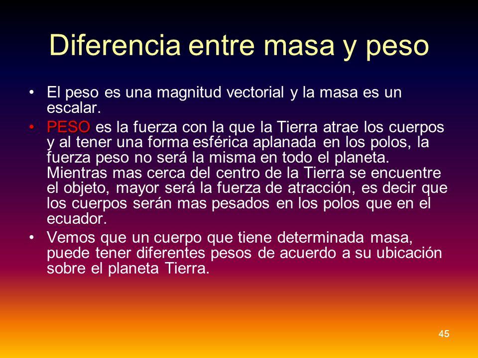Diferencia entre masa y peso El peso es una magnitud vectorial y la masa es un escalar. PESOPESO es la fuerza con la que la Tierra atrae los cuerpos y