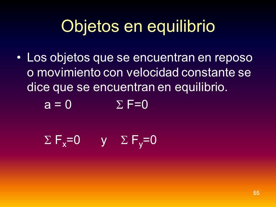 Objetos en equilibrio Los objetos que se encuentran en reposo o movimiento con velocidad constante se dice que se encuentran en equilibrio. a = 0 F=0