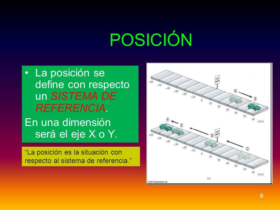 La posición se define con respecto un SISTEMA DE REFERENCIA. En una dimensión será el eje X o Y. 6 POSICIÓN La posición es la situación con respecto a