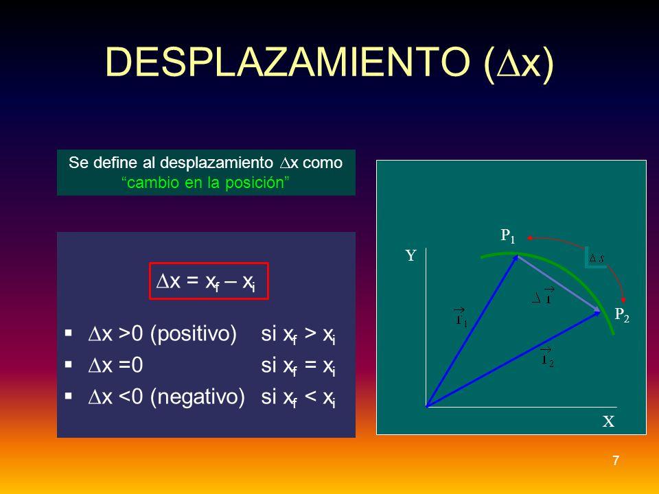 DESPLAZAMIENTO ( x) x = x f – x i x >0 (positivo) si x f > x i x =0 si x f = x i x <0 (negativo) si x f < x i 7 Se define al desplazamiento x como cam