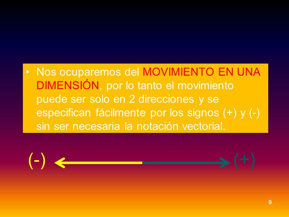 Nos ocuparemos del MOVIMIENTO EN UNA DIMENSIÓN, por lo tanto el movimiento puede ser solo en 2 direcciones y se especifican fácilmente por los signos