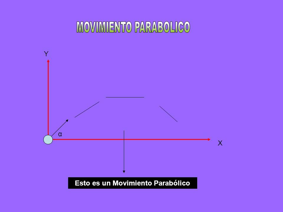 Esto es un Movimiento Parabólico X Y α