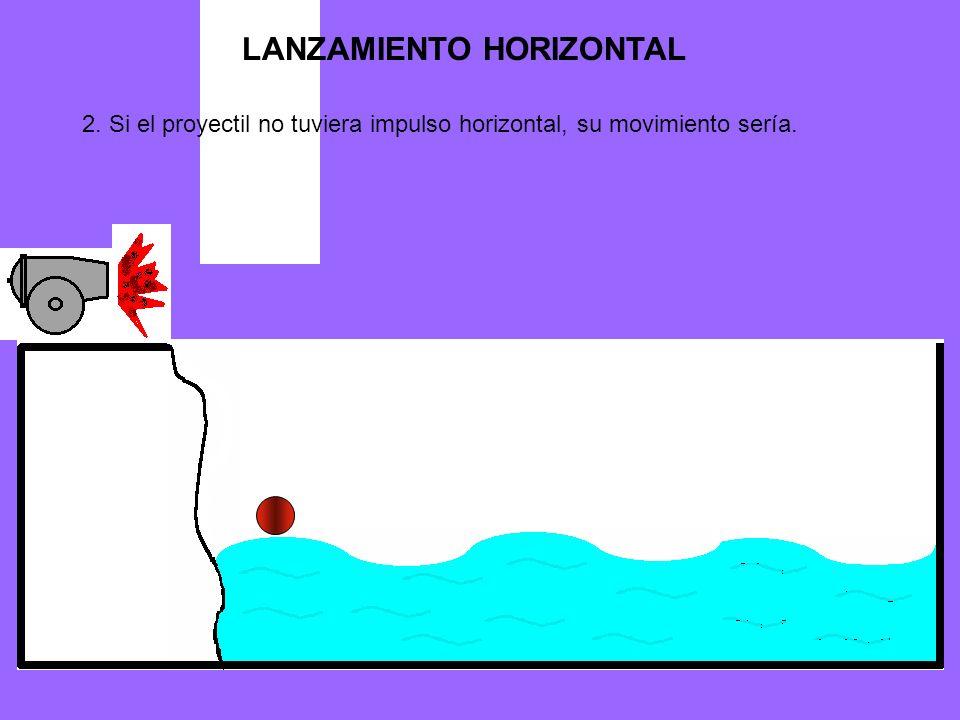2. Si el proyectil no tuviera impulso horizontal, su movimiento sería. LANZAMIENTO HORIZONTAL