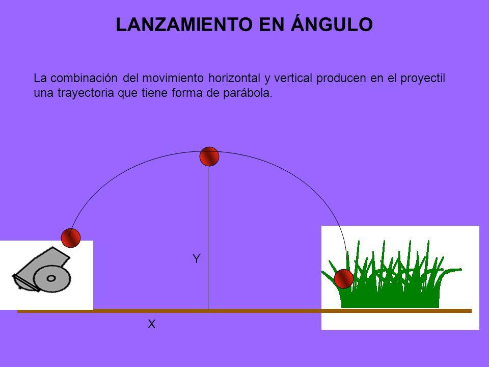 LANZAMIENTO EN ÁNGULO La combinación del movimiento horizontal y vertical producen en el proyectil una trayectoria que tiene forma de parábola. Y X