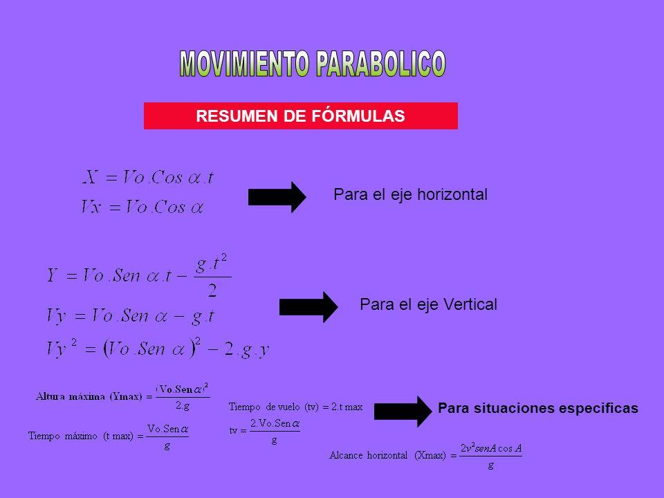 RESUMEN DE FÓRMULAS Para el eje horizontal Para el eje Vertical Para situaciones especificas