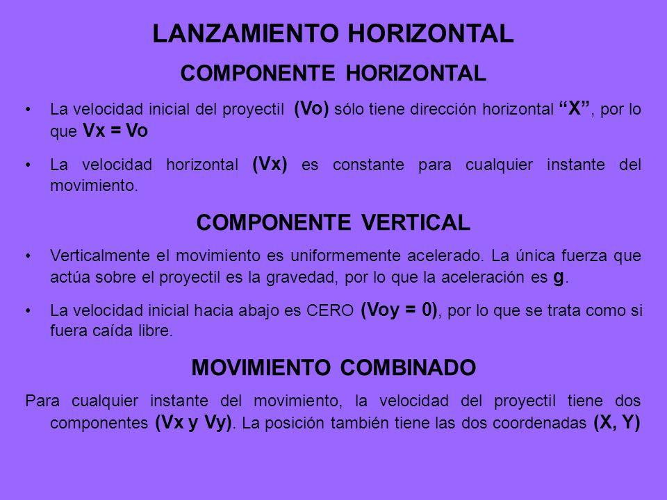 LANZAMIENTO HORIZONTAL COMPONENTE HORIZONTAL La velocidad inicial del proyectil (Vo) sólo tiene dirección horizontal X, por lo que Vx = Vo La velocida