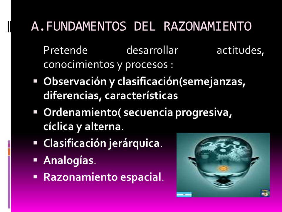A.FUNDAMENTOS DEL RAZONAMIENTO Pretende desarrollar actitudes, conocimientos y procesos : Observación y clasificación(semejanzas, diferencias, caracte