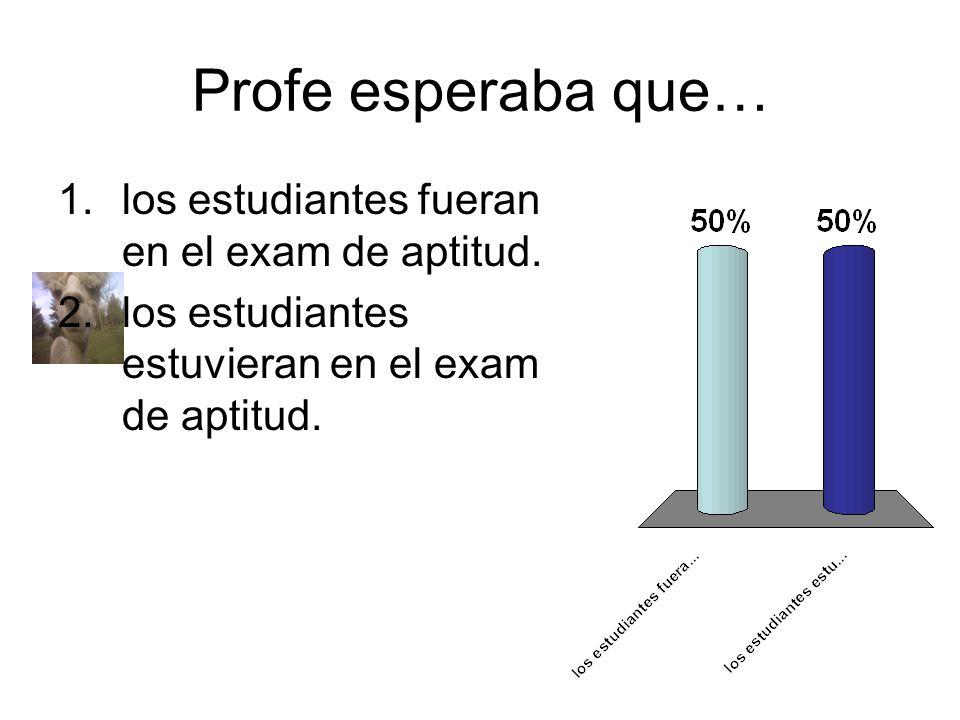 Profe esperaba que… 1.los estudiantes fueran en el exam de aptitud.