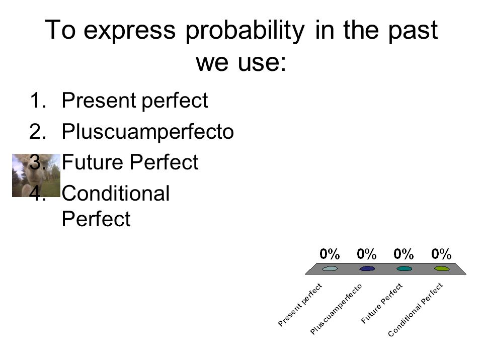 To express probability in the past we use: 1.Present perfect 2.Pluscuamperfecto 3.Future Perfect 4.Conditional Perfect