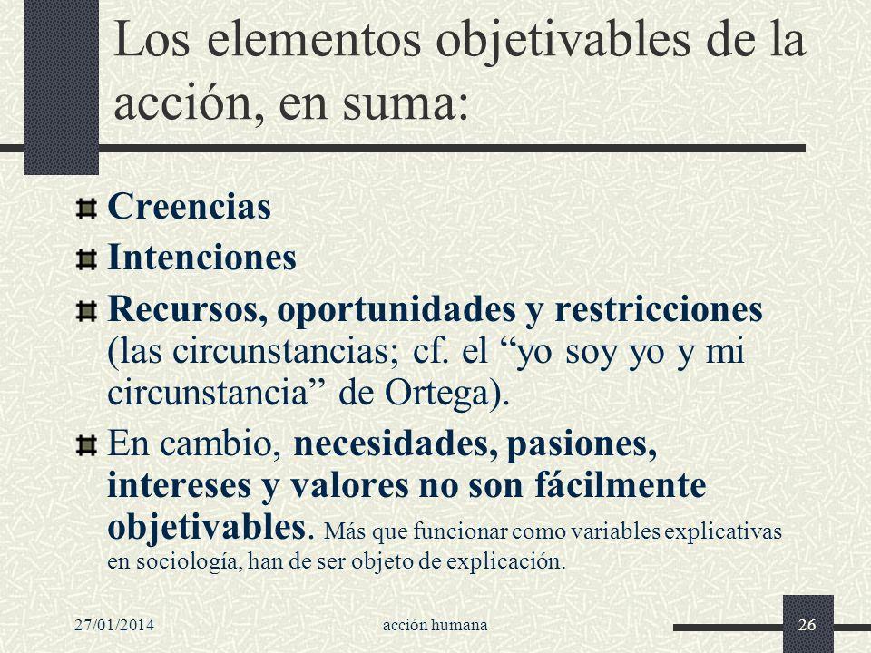 27/01/2014acción humana26 Los elementos objetivables de la acción, en suma: Creencias Intenciones Recursos, oportunidades y restricciones (las circuns