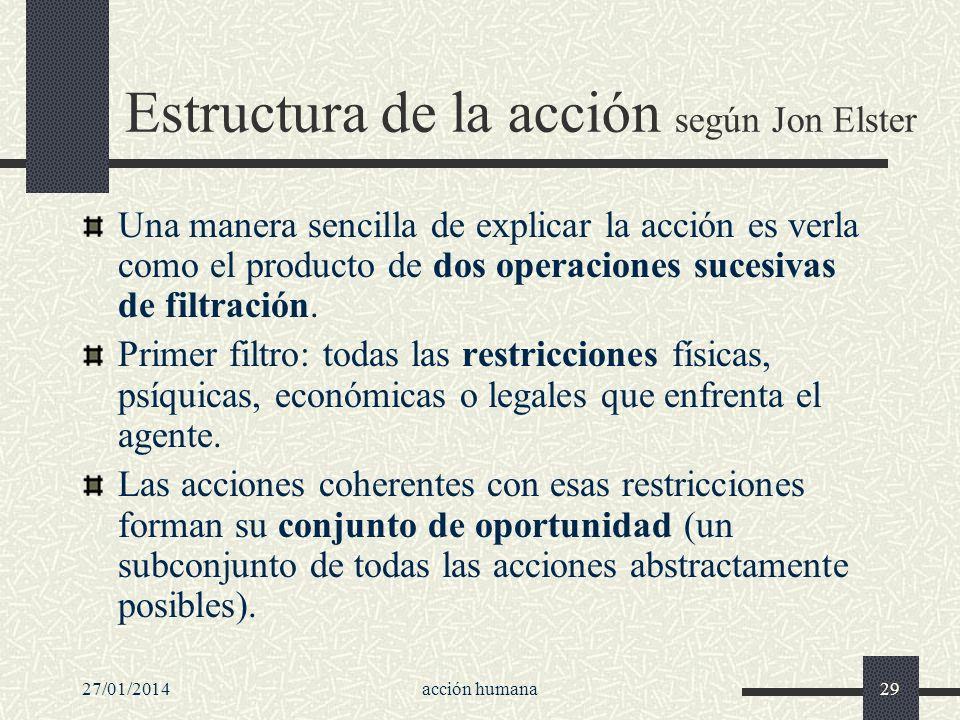 27/01/2014acción humana29 Estructura de la acción según Jon Elster Una manera sencilla de explicar la acción es verla como el producto de dos operacio