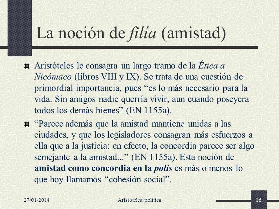 27/01/2014Aristóteles: política16 La noción de filía (amistad) Aristóteles le consagra un largo tramo de la Ética a Nicómaco (libros VIII y IX). Se tr