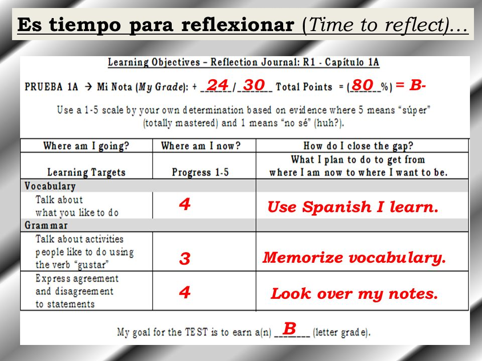 Es tiempo para reflexionar ( Time to reflect)… 243080 = B- 3 4 Use Spanish I learn.