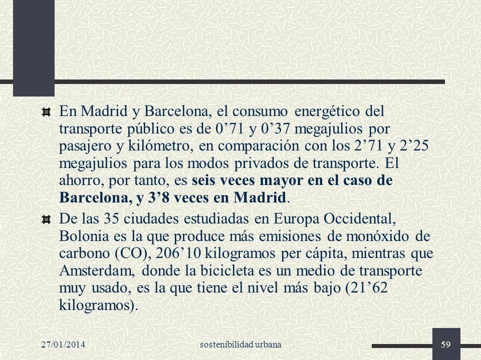 27/01/2014sostenibilidad urbana59 En Madrid y Barcelona, el consumo energético del transporte público es de 071 y 037 megajulios por pasajero y kilóme