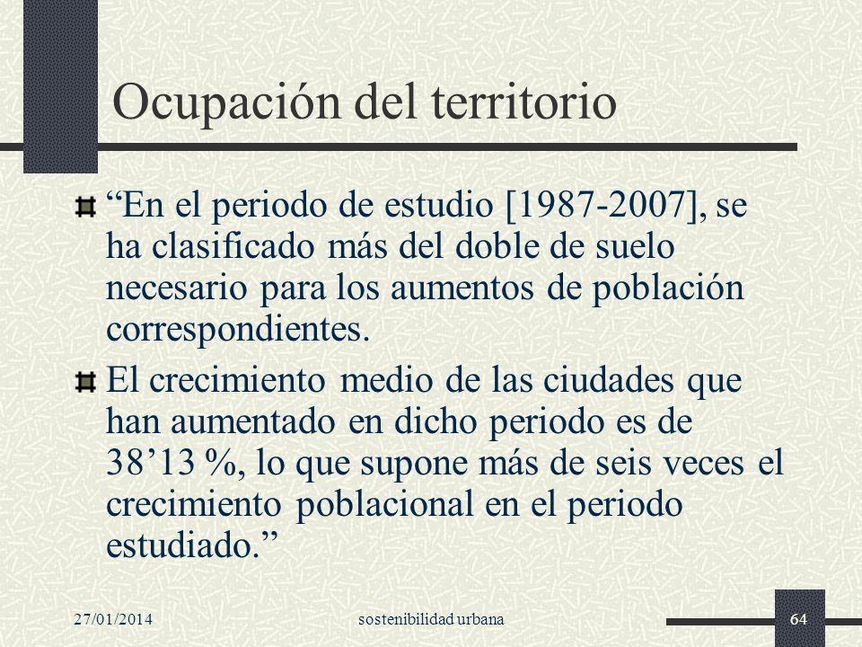 27/01/2014sostenibilidad urbana64 Ocupación del territorio En el periodo de estudio [1987-2007], se ha clasificado más del doble de suelo necesario pa