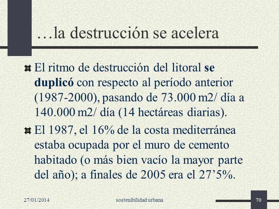 27/01/2014sostenibilidad urbana70 …la destrucción se acelera El ritmo de destrucción del litoral se duplicó con respecto al período anterior (1987-200