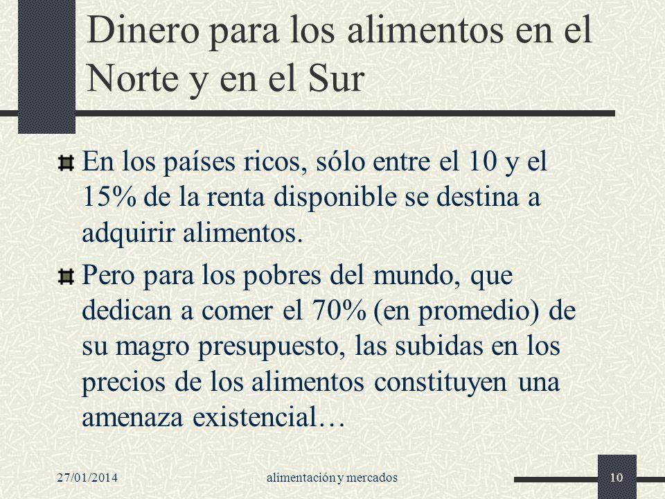 27/01/2014alimentación y mercados10 Dinero para los alimentos en el Norte y en el Sur En los países ricos, sólo entre el 10 y el 15% de la renta dispo