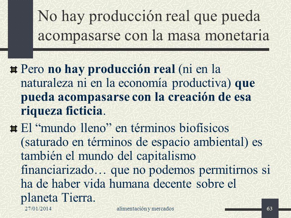 27/01/2014alimentación y mercados63 No hay producción real que pueda acompasarse con la masa monetaria Pero no hay producción real (ni en la naturalez