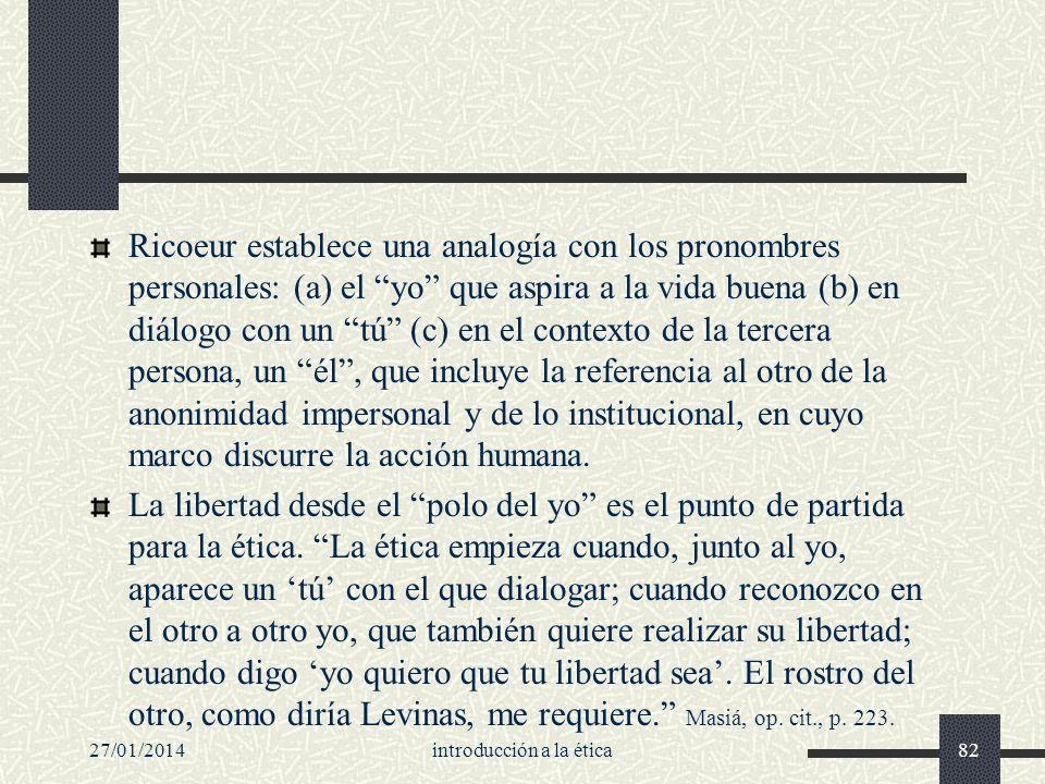 27/01/2014introducción a la ética82 Ricoeur establece una analogía con los pronombres personales: (a) el yo que aspira a la vida buena (b) en diálogo