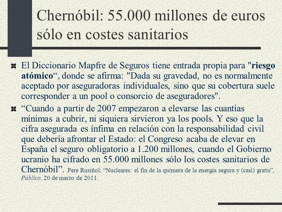 Chernóbil: 55.000 millones de euros sólo en costes sanitarios El Diccionario Mapfre de Seguros tiene entrada propia para