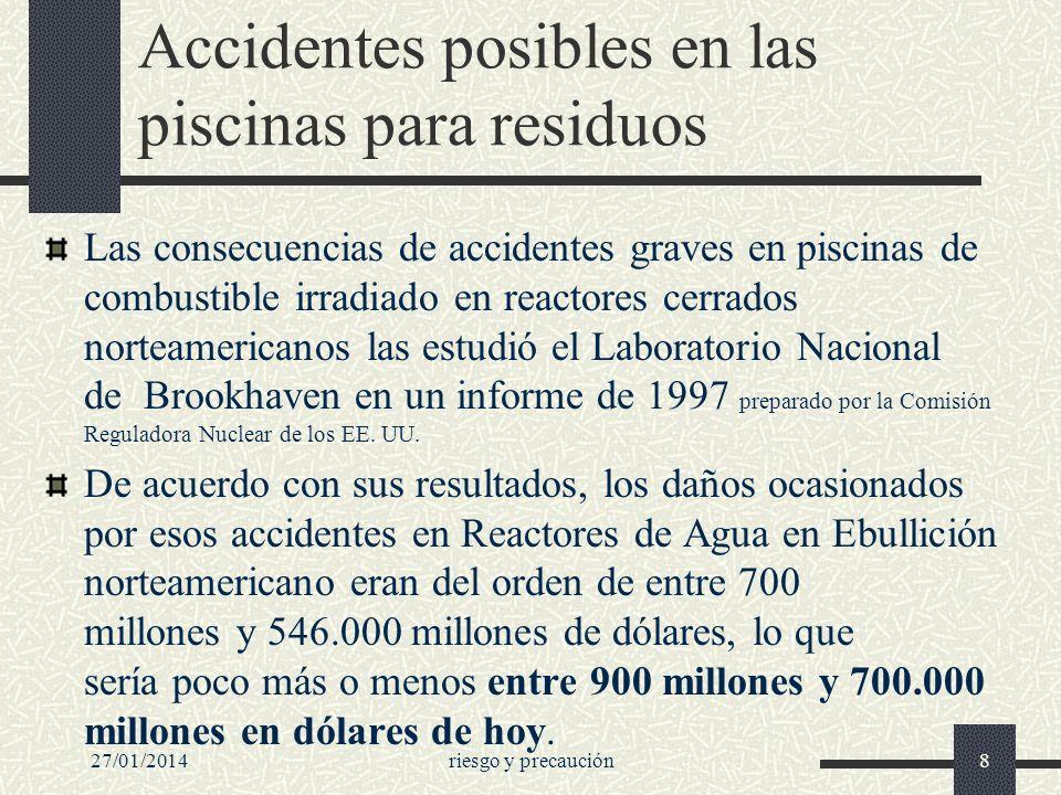 Accidentes posibles en las piscinas para residuos Las consecuencias de accidentes graves en piscinas de combustible irradiado en reactores cerrados no