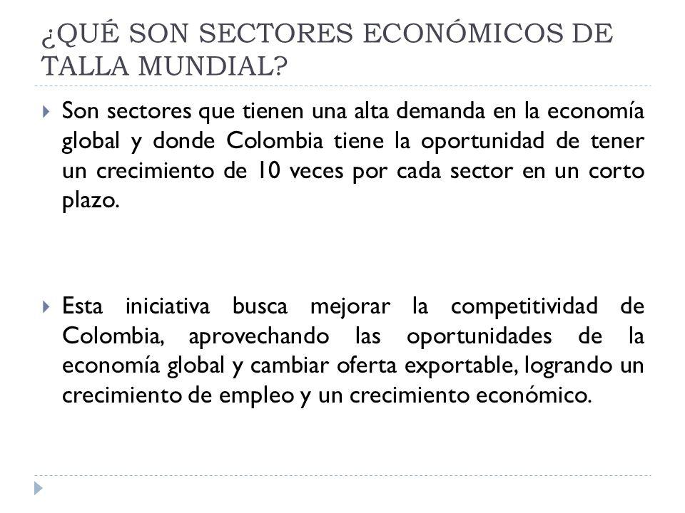 ¿QUÉ SON SECTORES ECONÓMICOS DE TALLA MUNDIAL? Son sectores que tienen una alta demanda en la economía global y donde Colombia tiene la oportunidad de