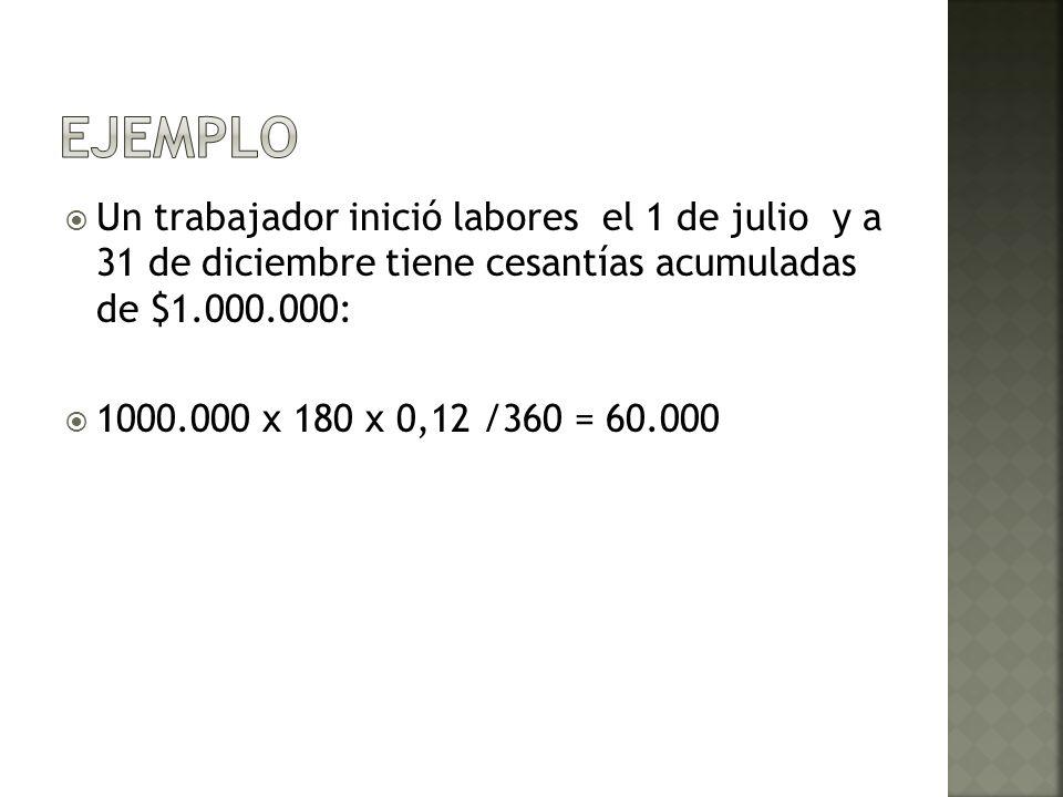 Un trabajador inició labores el 1 de julio y a 31 de diciembre tiene cesantías acumuladas de $1.000.000: 1000.000 x 180 x 0,12 /360 = 60.000