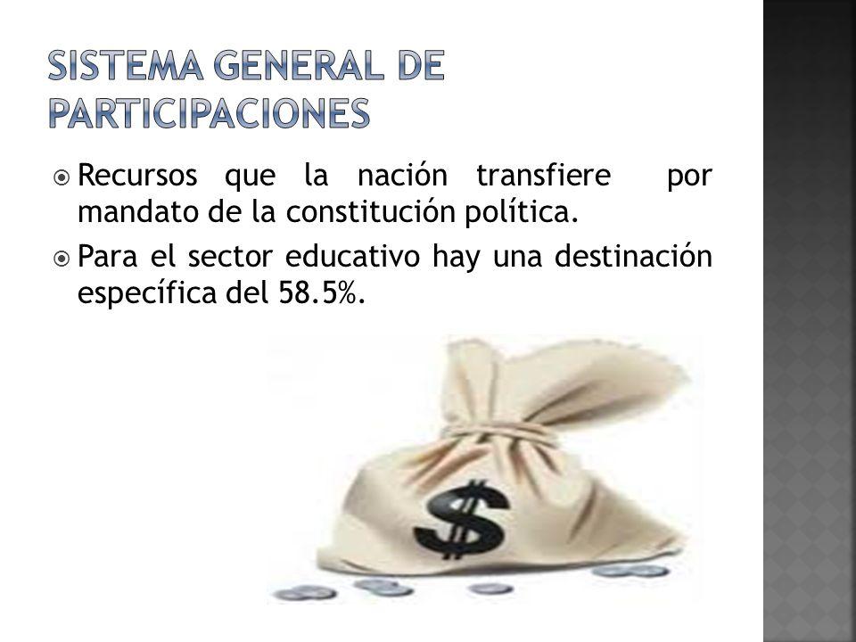 Recursos que la nación transfiere por mandato de la constitución política. Para el sector educativo hay una destinación específica del 58.5%.