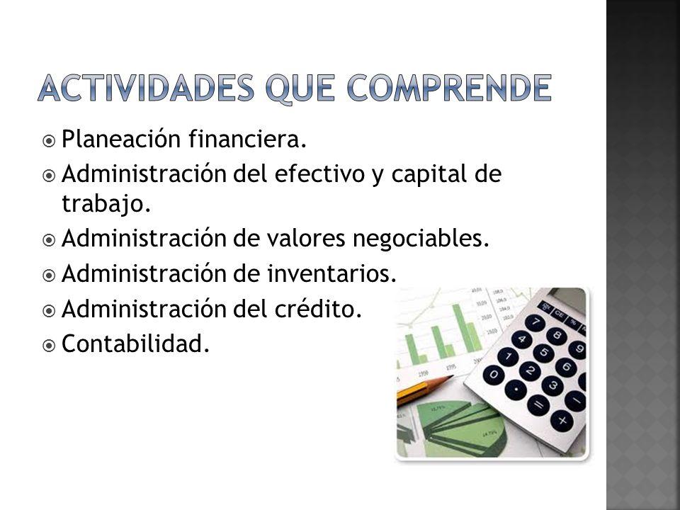 Planeación financiera. Administración del efectivo y capital de trabajo. Administración de valores negociables. Administración de inventarios. Adminis