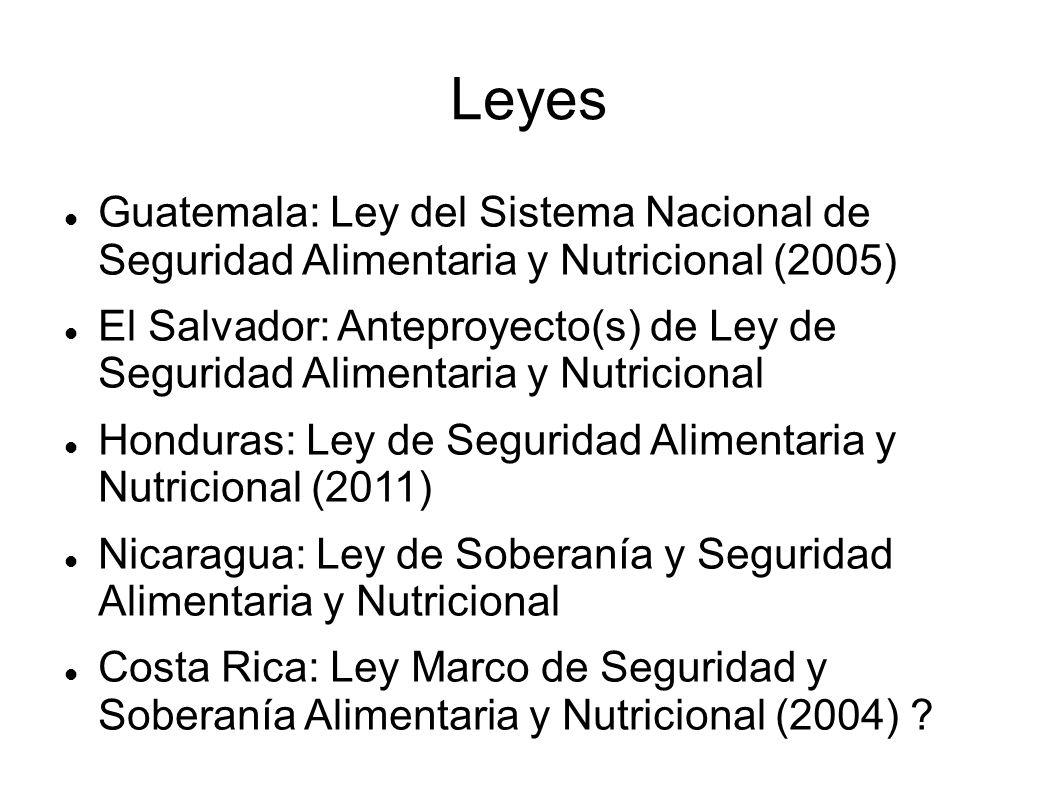 Leyes Guatemala: Ley del Sistema Nacional de Seguridad Alimentaria y Nutricional (2005) El Salvador: Anteproyecto(s) de Ley de Seguridad Alimentaria y Nutricional Honduras: Ley de Seguridad Alimentaria y Nutricional (2011) Nicaragua: Ley de Soberanía y Seguridad Alimentaria y Nutricional Costa Rica: Ley Marco de Seguridad y Soberanía Alimentaria y Nutricional (2004)