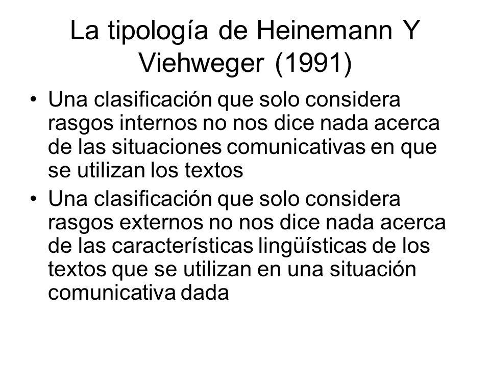 La tipología de Heinemann Y Viehweger (1991) Una clasificación que solo considera rasgos internos no nos dice nada acerca de las situaciones comunicativas en que se utilizan los textos Una clasificación que solo considera rasgos externos no nos dice nada acerca de las características lingüísticas de los textos que se utilizan en una situación comunicativa dada