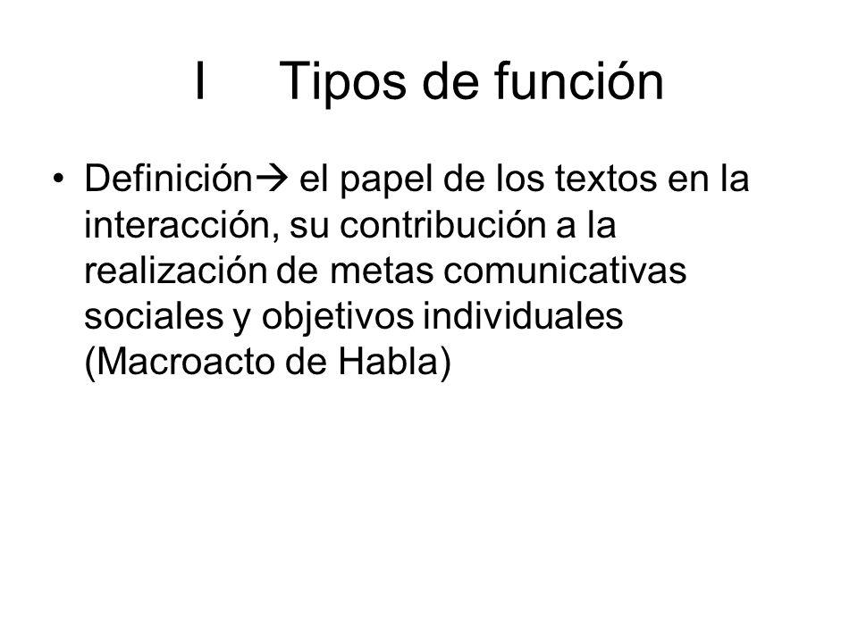 ITipos de función Definición el papel de los textos en la interacción, su contribución a la realización de metas comunicativas sociales y objetivos individuales (Macroacto de Habla)
