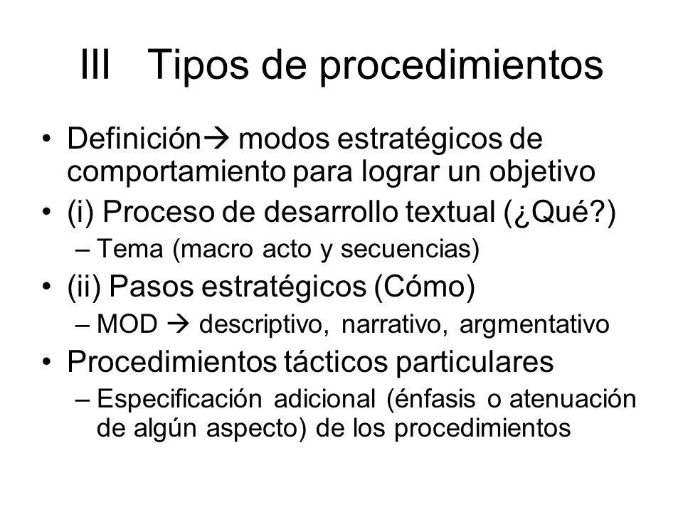 IIITipos de procedimientos Definición modos estratégicos de comportamiento para lograr un objetivo (i) Proceso de desarrollo textual (¿Qué?) –Tema (macro acto y secuencias) (ii) Pasos estratégicos (Cómo) –MOD descriptivo, narrativo, argmentativo Procedimientos tácticos particulares –Especificación adicional (énfasis o atenuación de algún aspecto) de los procedimientos