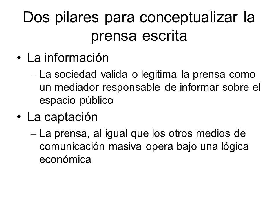 Dos pilares para conceptualizar la prensa escrita La información –La sociedad valida o legitima la prensa como un mediador responsable de informar sob