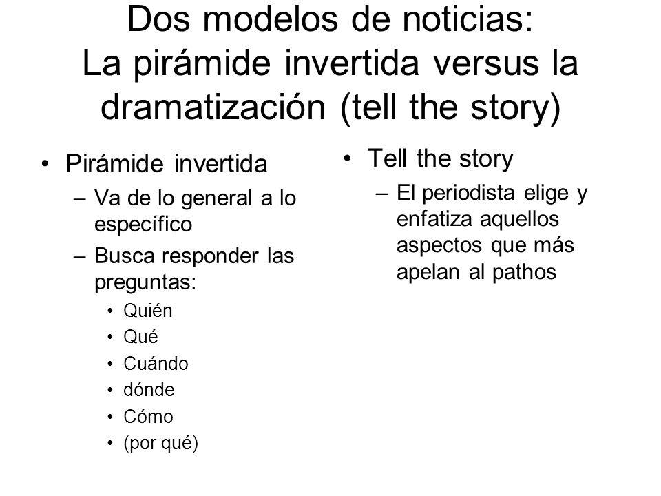 Dos modelos de noticias: La pirámide invertida versus la dramatización (tell the story) Pirámide invertida –Va de lo general a lo específico –Busca re