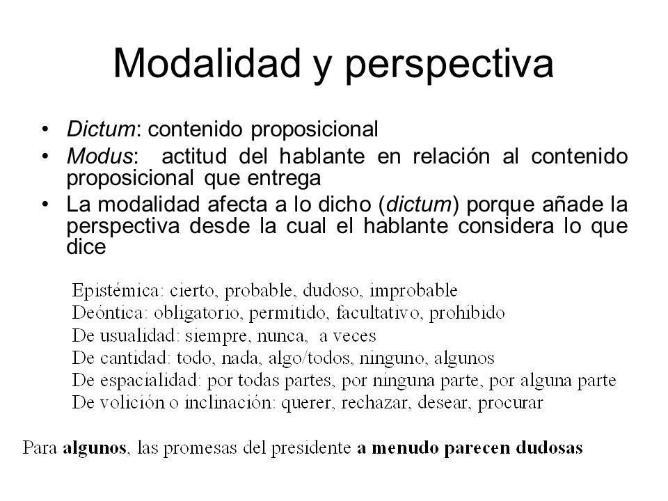 Modalidad y perspectiva Dictum: contenido proposicional Modus: actitud del hablante en relación al contenido proposicional que entrega La modalidad afecta a lo dicho (dictum) porque añade la perspectiva desde la cual el hablante considera lo que dice