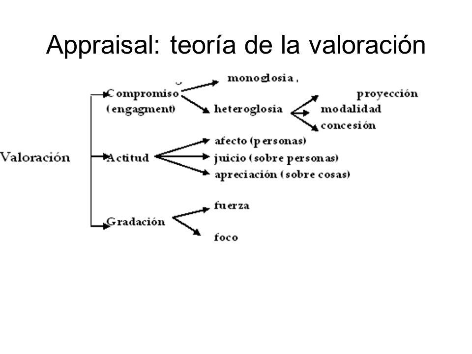 Appraisal: teoría de la valoración