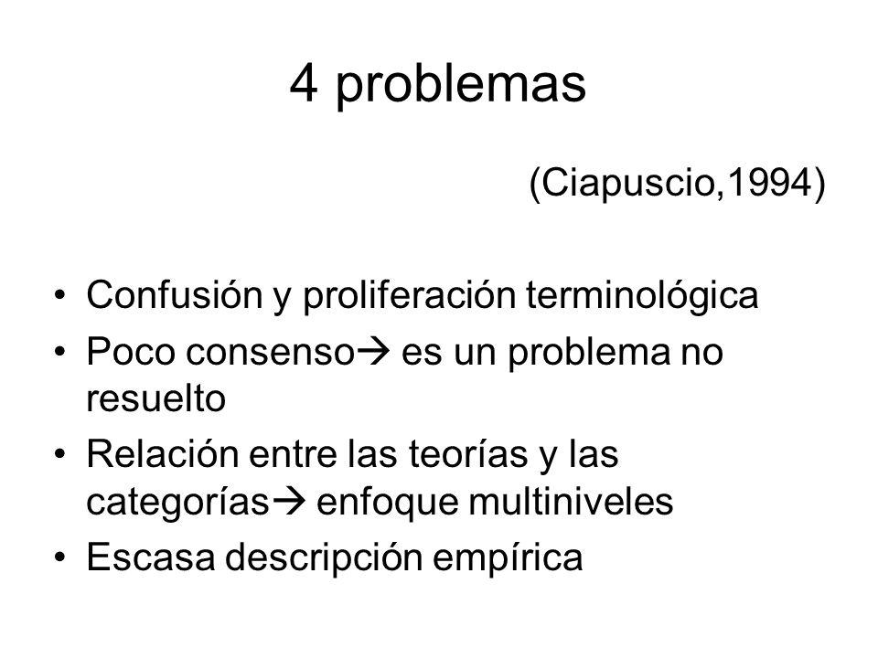 4 problemas (Ciapuscio,1994) Confusión y proliferación terminológica Poco consenso es un problema no resuelto Relación entre las teorías y las categorías enfoque multiniveles Escasa descripción empírica
