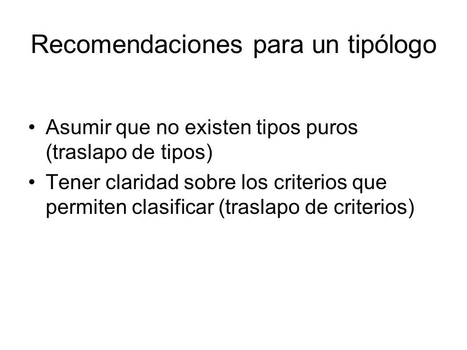 Recomendaciones para un tipólogo Asumir que no existen tipos puros (traslapo de tipos) Tener claridad sobre los criterios que permiten clasificar (traslapo de criterios)