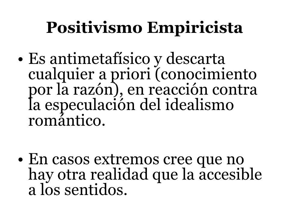 Positivismo Empiricista Es antimetafísico y descarta cualquier a priori (conocimiento por la razón), en reacción contra la especulación del idealismo