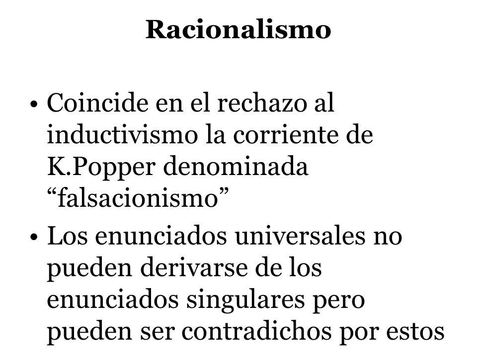 Racionalismo Coincide en el rechazo al inductivismo la corriente de K.Popper denominada falsacionismo Los enunciados universales no pueden derivarse d