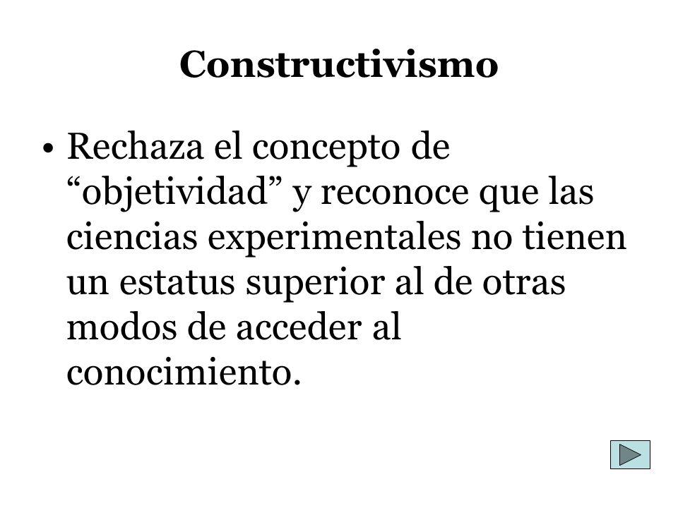 Constructivismo Rechaza el concepto de objetividad y reconoce que las ciencias experimentales no tienen un estatus superior al de otras modos de acced