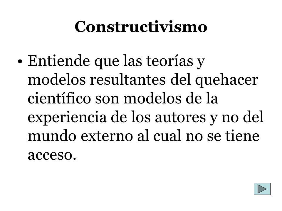 Constructivismo Entiende que las teorías y modelos resultantes del quehacer científico son modelos de la experiencia de los autores y no del mundo ext