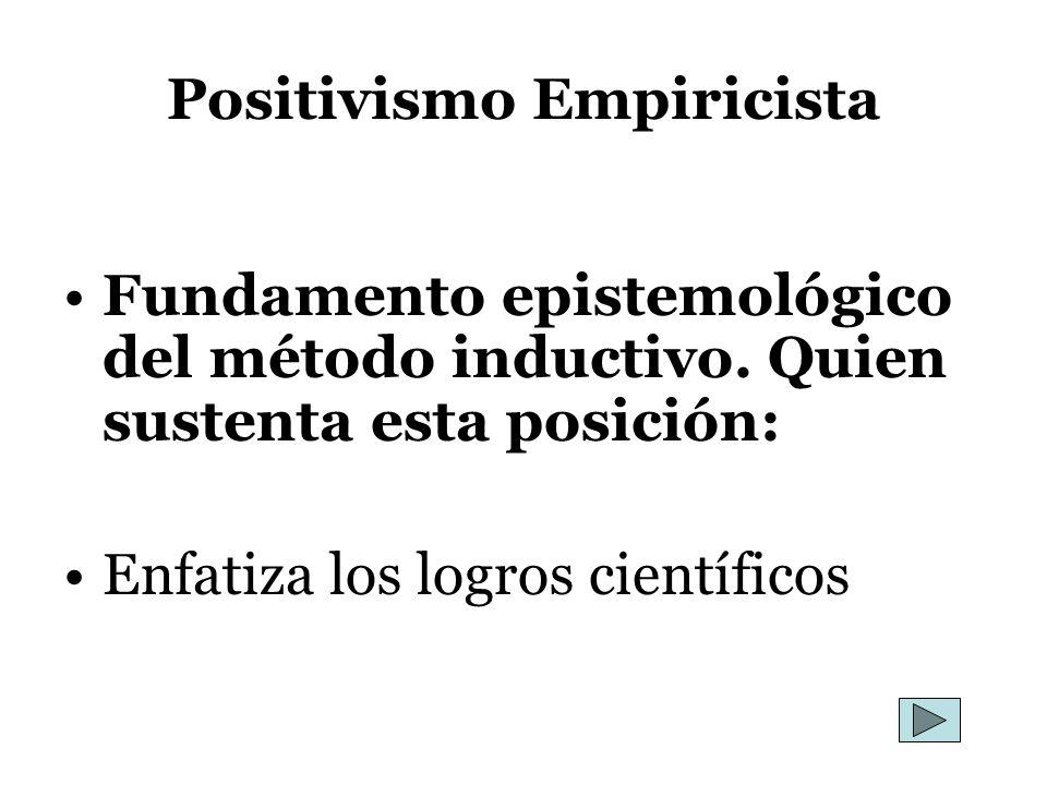 Positivismo Empiricista Fundamento epistemológico del método inductivo. Quien sustenta esta posición: Enfatiza los logros científicos