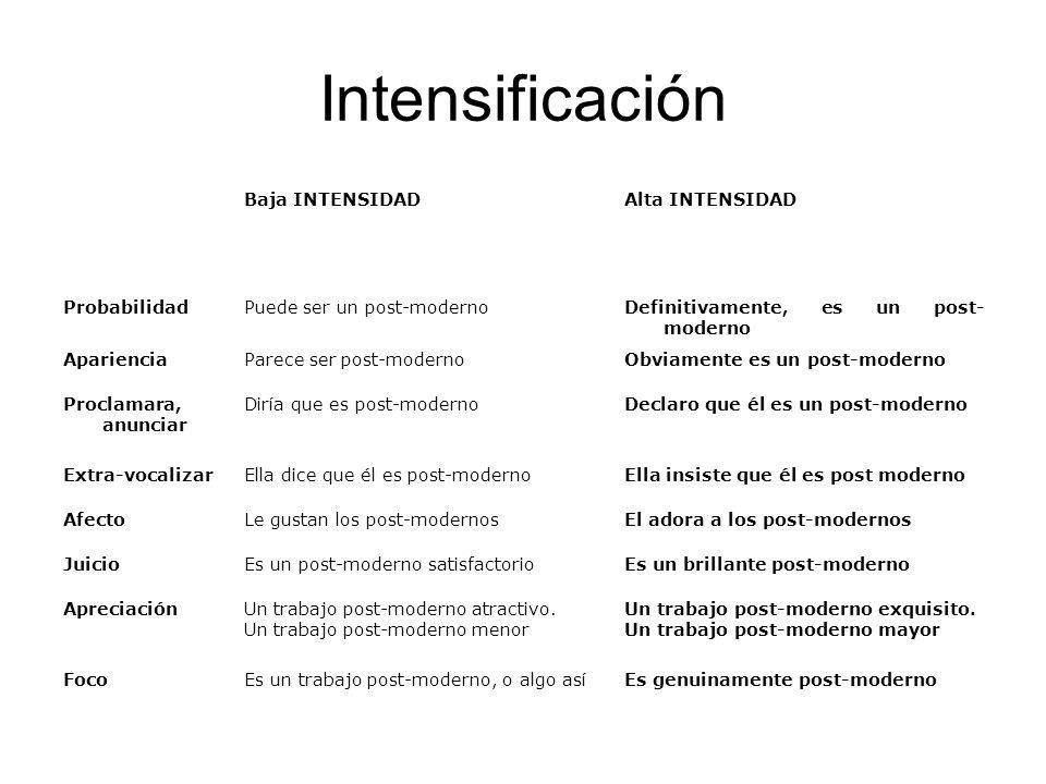 Intensificación Baja INTENSIDADAlta INTENSIDAD ProbabilidadPuede ser un post-modernoDefinitivamente, es un post- moderno AparienciaParece ser post-mod