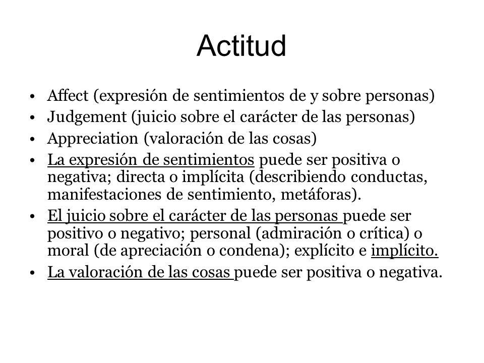 Actitud Affect (expresión de sentimientos de y sobre personas) Judgement (juicio sobre el carácter de las personas) Appreciation (valoración de las co