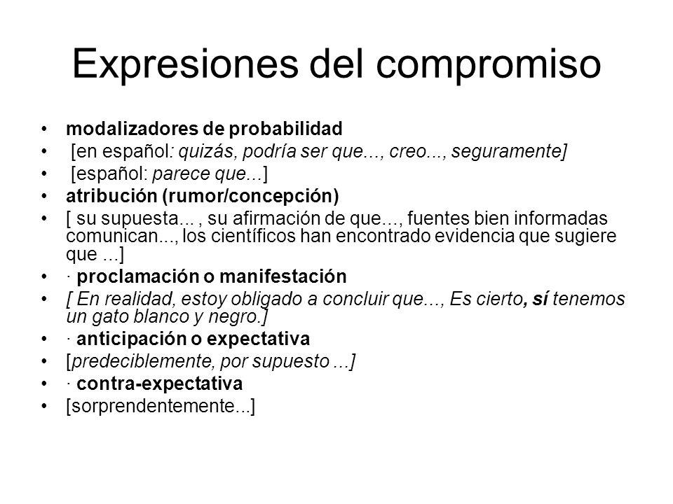 Expresiones del compromiso modalizadores de probabilidad [en español: quizás, podría ser que..., creo..., seguramente] [español: parece que...] atribu
