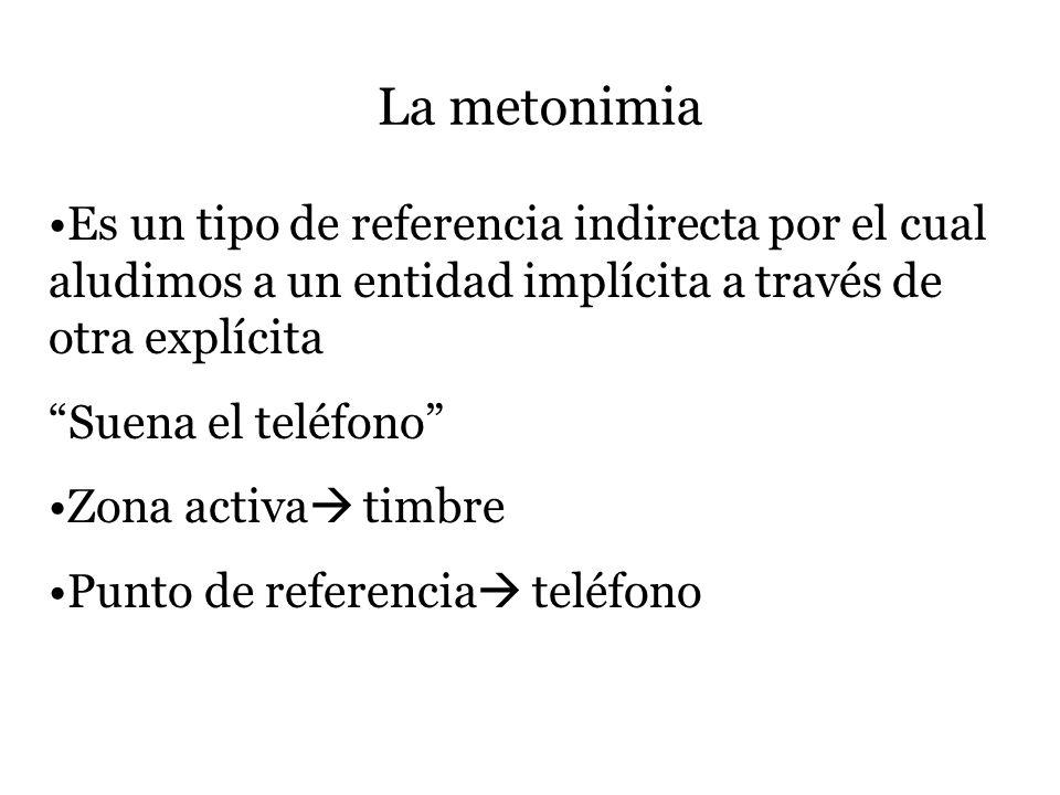 La metonimia Es un tipo de referencia indirecta por el cual aludimos a un entidad implícita a través de otra explícita Suena el teléfono Zona activa t