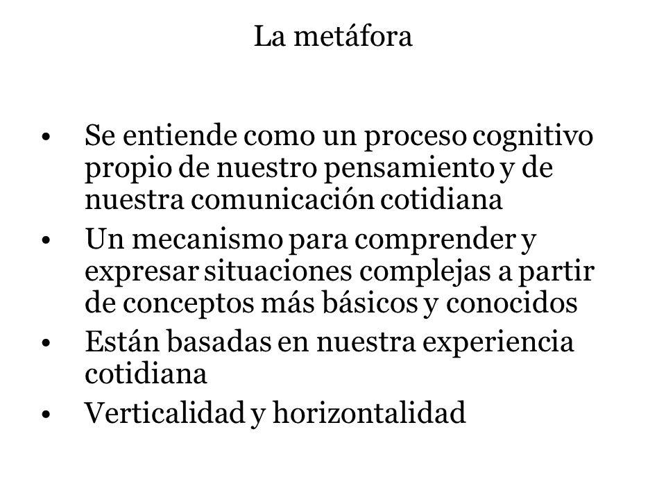 La metáfora Se entiende como un proceso cognitivo propio de nuestro pensamiento y de nuestra comunicación cotidiana Un mecanismo para comprender y exp
