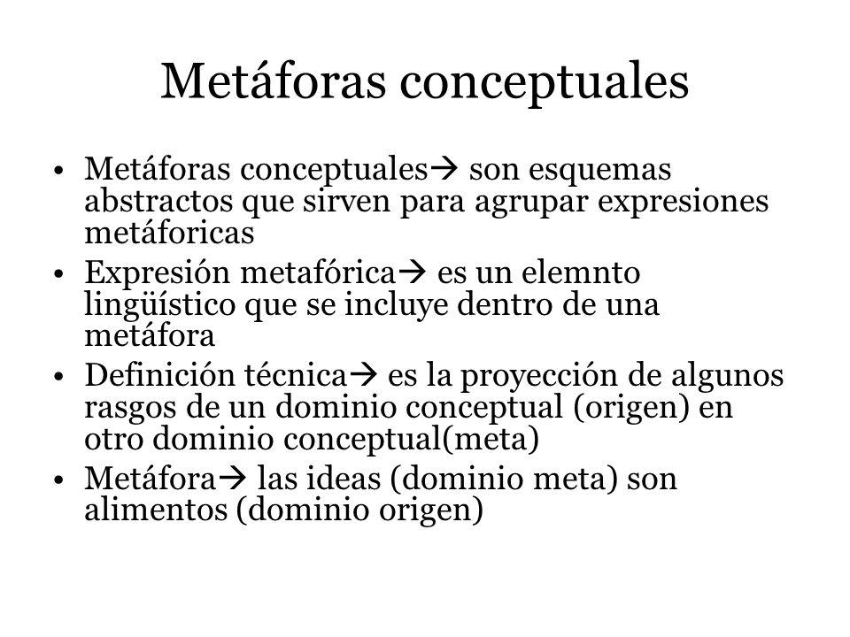 Metáforas conceptuales Metáforas conceptuales son esquemas abstractos que sirven para agrupar expresiones metáforicas Expresión metafórica es un elemn